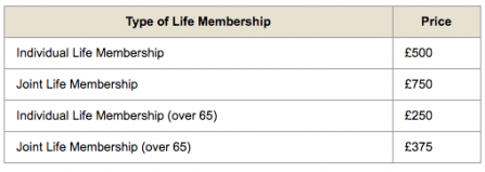 Life Membership Prices